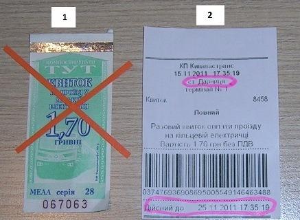 Фото 1. Зелені квитки КМЕ