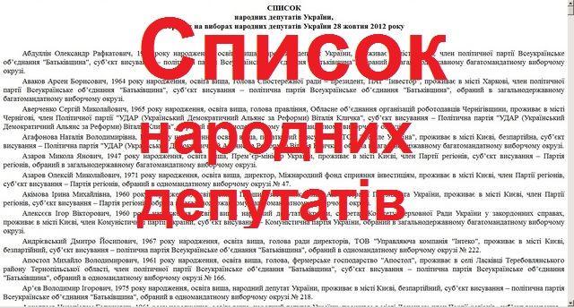 Список новообраних народних депутатів