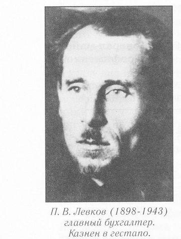 Петр Васильевич Левков