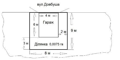 Продається гараж на ДВРЗ
