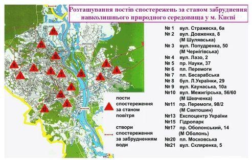 Стан забруднення повітря в Києві