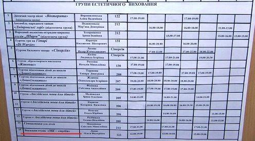 Список груп естетичного виховання ЦКтМ Дніпровського району