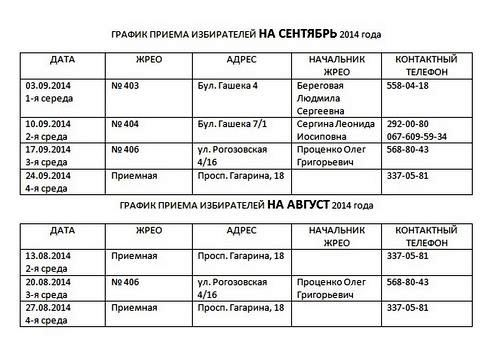 Приймальня депутата Київради Олександра Міщенка