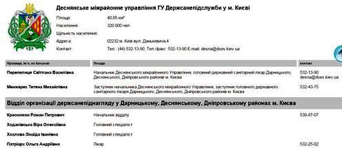 Деснянское межрайонное управление Санэпидемслужбы г.Киева