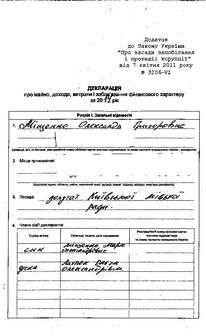 Декларації депутатів Київради