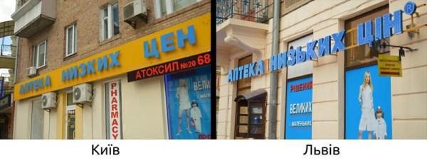 Способ размещения вывесок в Киеве и Львове принципиально отличается