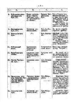 Перейменування 1940 року