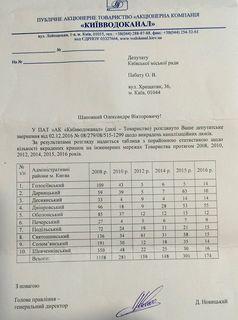 Відповідь компанії Київводоканал