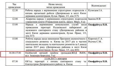 Голова Дніпровської РДА проведе прийом мешканців ДВРЗ