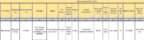 Оренда приміщень у будинку 107/2 по вулиці Алма-Атинській (ДВРЗ) в Києві