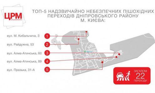 Небезпечні пішоходні переходи по районах Києва