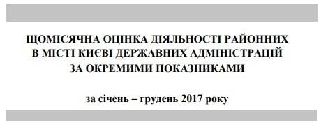 Оцінка діяльності районних в місті Києві державних адміністрацій за 2017 рік
