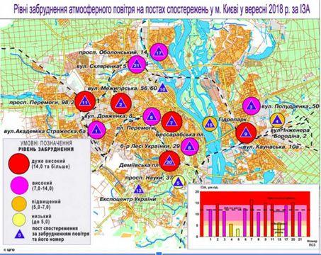 Карта забруднення повітря в Києві