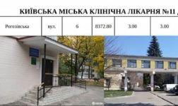 Перелік вільних для оренди приміщень у місцевості ДВРЗ
