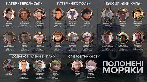 Росія – країна порушення людських прав, законів та міжнародного права