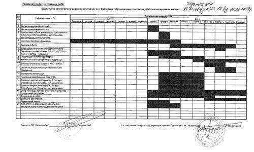 Графік будівництва дороги ДВРЗ - Броварський проспект