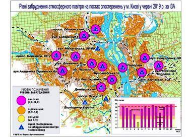 Забруднення повітря в Києві