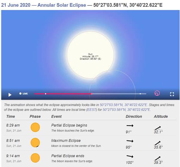 Солнечное затмение 21 июня