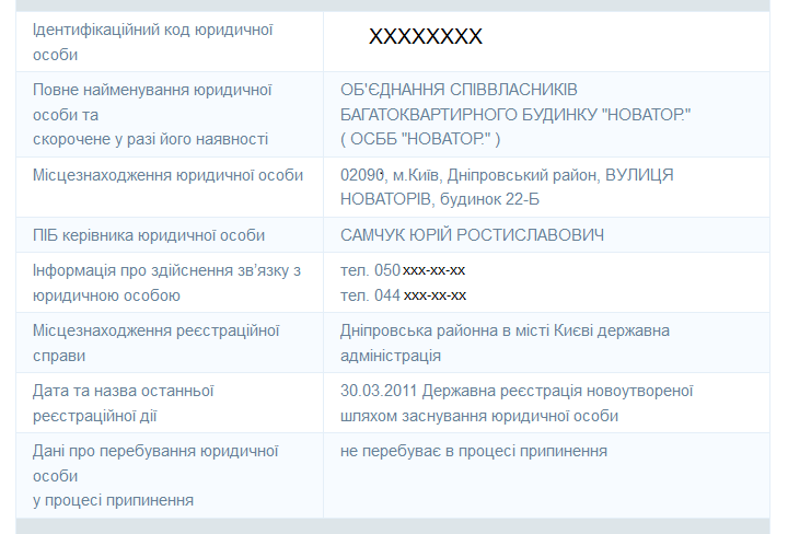 Витяг з реєстру ОСББ на Новаторів